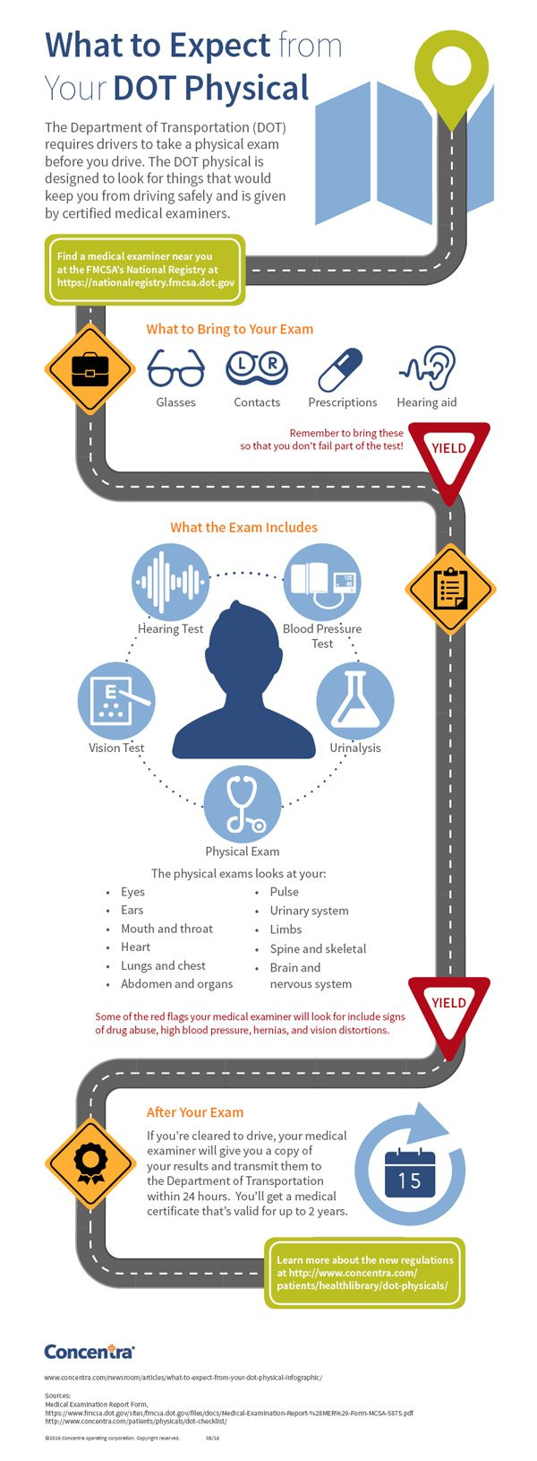 Concentra-DOT-Physical-Occ-Health-Infographic-Final