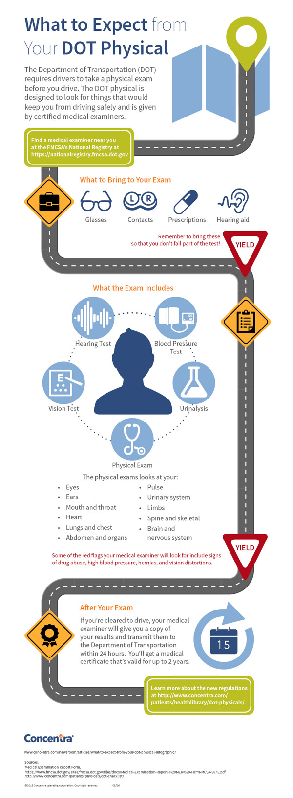 Concentra DOT Physical Occ Health Infographic Final
