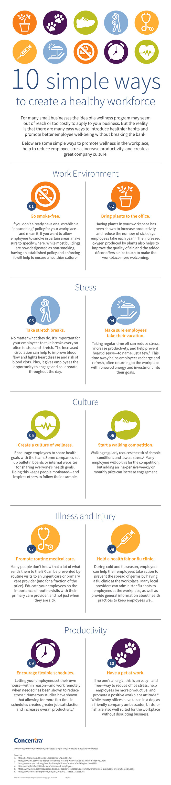 Concentra-Top-10-Simple-Ways-to-Create-a-Healthy-Workforce-Infographic